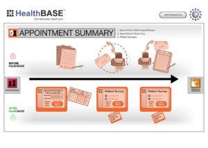 HealthBase